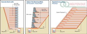 Công dụng vải địa kỹ thuật | Ổn định cấu trúc