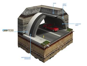 Ứng dụng Vải địa kỹ thuật không dệt cho đường hầm